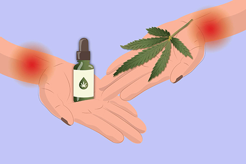 Best cannabis for pain relief